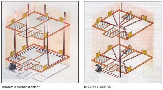 sito_schemi_impianti_centralizzati1